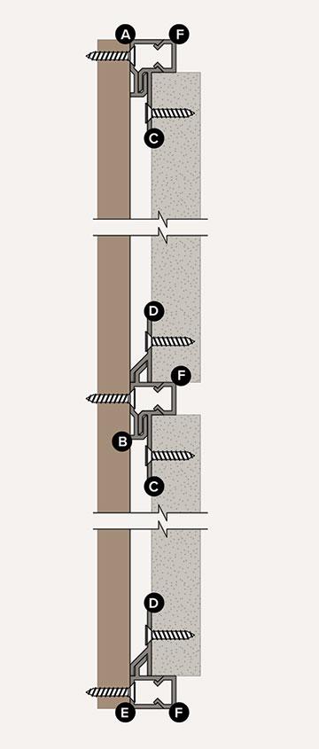 SSi True Reveal fastening system